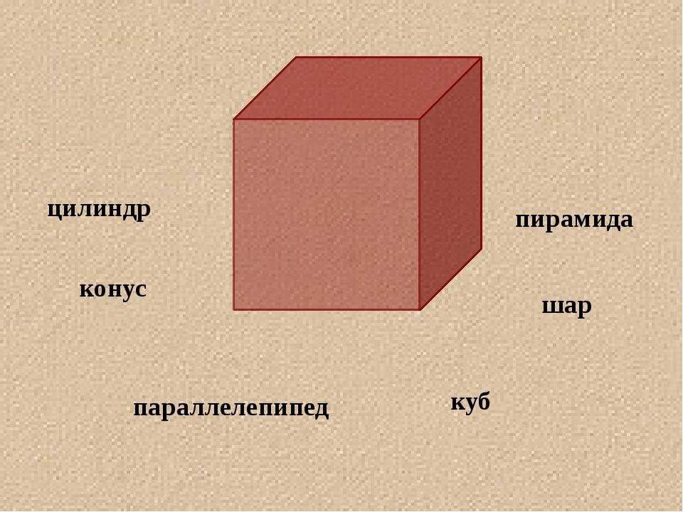 куб цилиндр конус пирамида шар параллелепипед