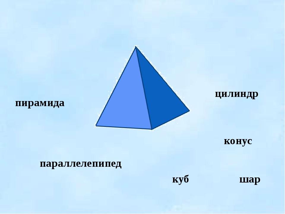 цилиндр куб шар пирамида конус параллелепипед