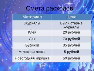 Смета расходов Итого: 180 рублей Материал Цена Журналы Были старыежурналы Кле