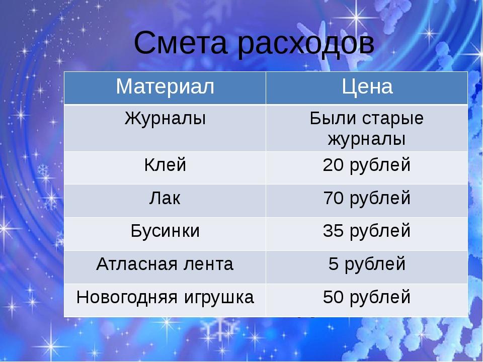 Смета расходов Итого: 180 рублей Материал Цена Журналы Были старыежурналы Кле...