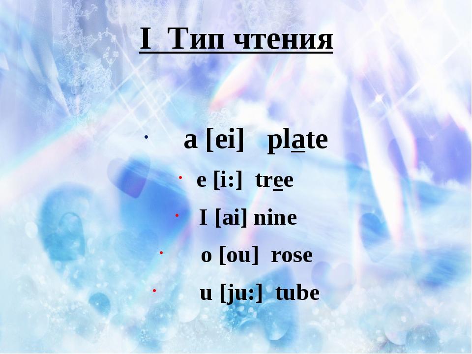 I Тип чтения a [ei] plate e [i:] tree I [ai] nine o [ou] rose u [ju:] tube