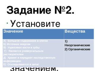 Задание №2. Установите соответствие между веществами и их значением. За ка