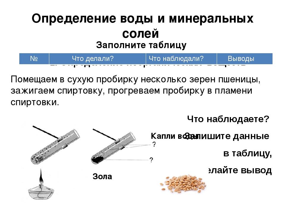 Определение воды и минеральных солей Заполните таблицу 1. Определение неорган...