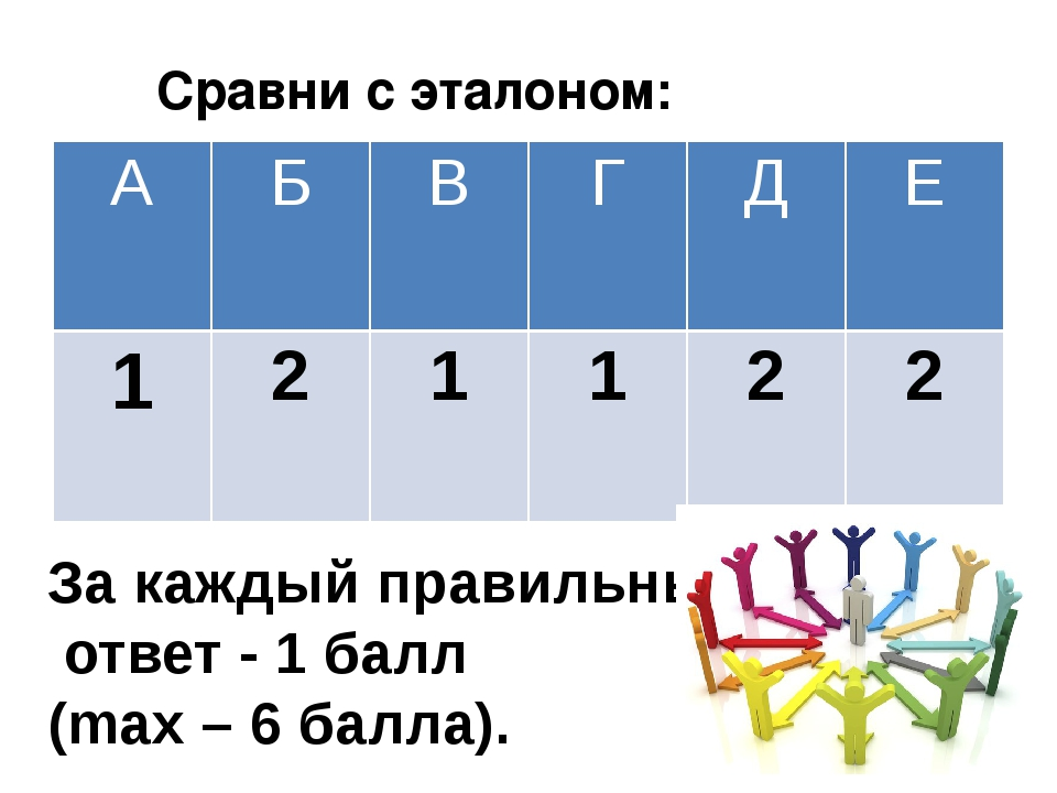 За каждый правильный ответ - 1 балл (mах – 6 балла). Сравни с эталоном: А Б В...