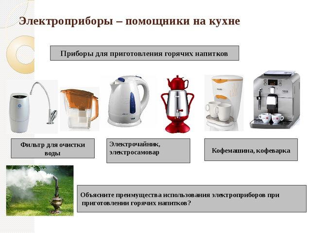 Электроприборы – помощники на кухне Электрочайник, электросамовар Фильтр для...