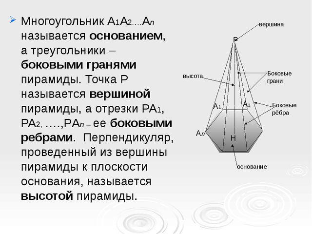 Многоугольник А1А2….Аn называется основанием, а треугольники – боковыми граня...