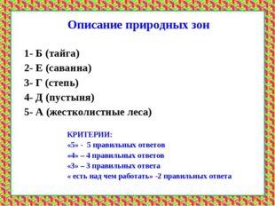 Описание природных зон 1- Б (тайга) 2- Е (саванна) 3- Г (степь) 4- Д (пустыня