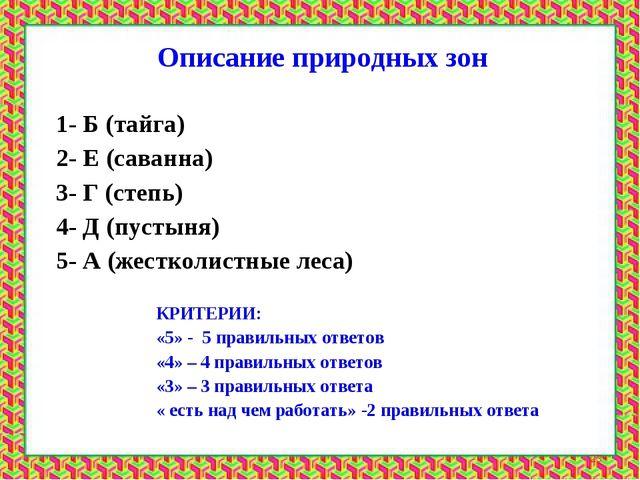 Описание природных зон 1- Б (тайга) 2- Е (саванна) 3- Г (степь) 4- Д (пустыня...