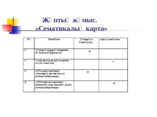 Жұптық жұмыс. «Сематикалық карта»  Р/сМазмұнықұмырсқа қышқылы сірке қышқ