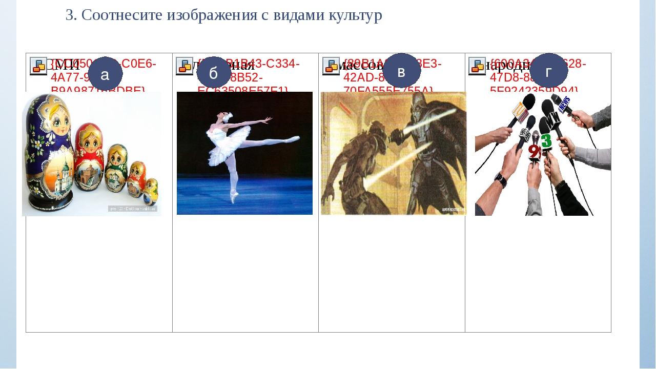 3. Соотнесите изображения с видами культур а б в г