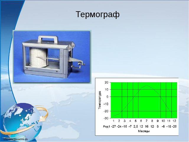 Термограф