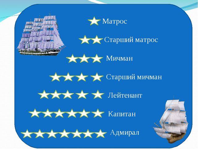 Матрос Старший матрос Мичман Старший мичман Лейтенант Капитан Адмирал