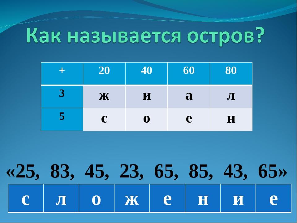 «25, 83, 45, 23, 65, 85, 43, 65» +20406080 3жиал 5соен сложе...