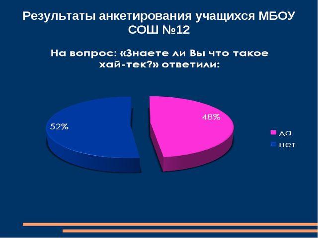 Результаты анкетирования учащихся МБОУ СОШ №12