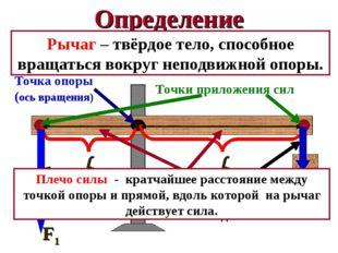 Определение Рычаг – твёрдое тело, способное вращаться вокруг неподвижной опор