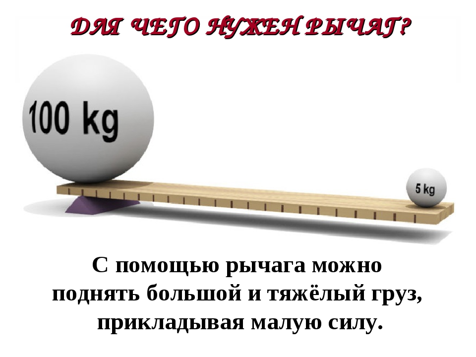 ДЛЯ ЧЕГО НУЖЕН РЫЧАГ? С помощью рычага можно поднять большой и тяжёлый груз,...
