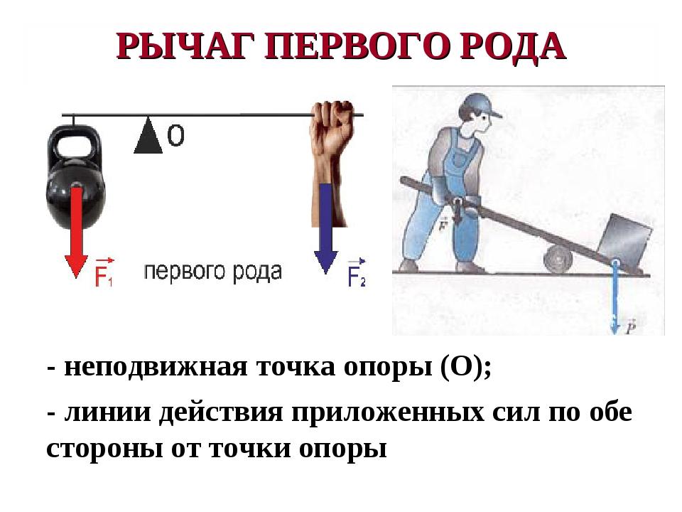 РЫЧАГ ПЕРВОГО РОДА - неподвижная точка опоры (О); - линии действия приложенны...