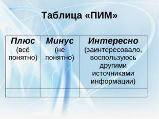 Таблица «ПИМ» Плюс (всё понятно)Минус (не понятно)Интересно (заинтересовало