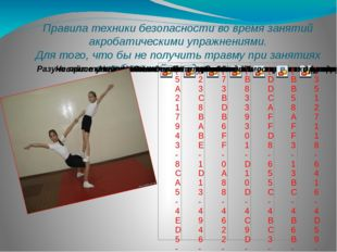 Правила техники безопасности во время занятий акробатическими упражнениями. Д
