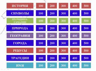 КАТЕГОРИЯ 1 ЗА 300 Дата установления областного центра Сахалинской области в