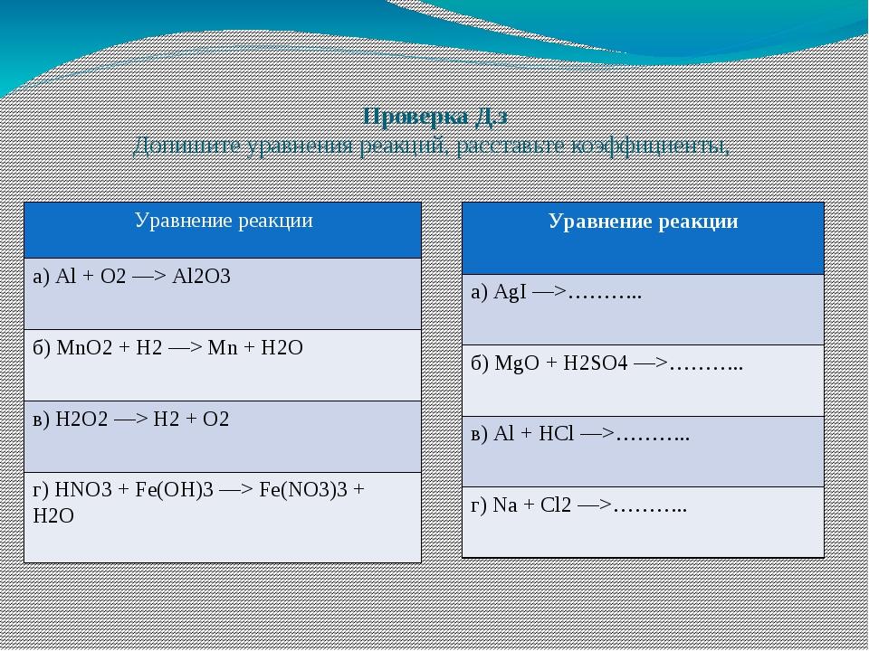 химические реакции разложения AB = A + B Из сложного вещества образуется нес...