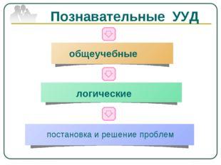 логические общеучебные постановка и решение проблем Познавательные УУД