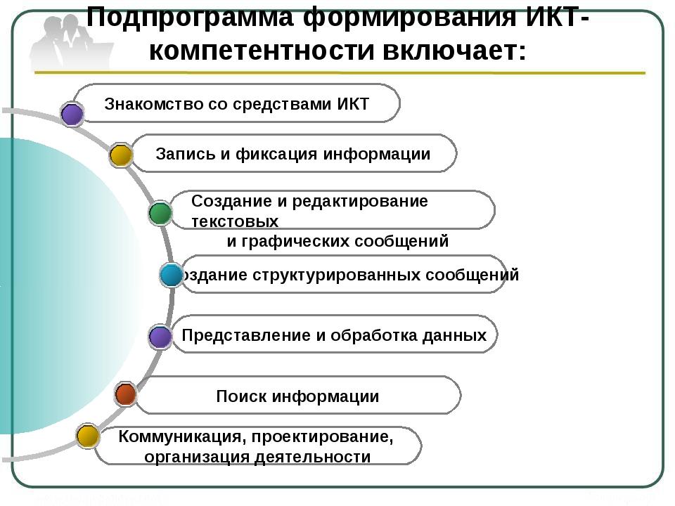 Коммуникация, проектирование, организация деятельности Знакомство со средства...