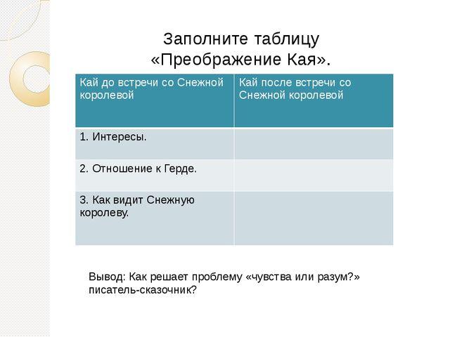 Заполните таблицу «Преображение Кая». Вывод: Как решает проблему «чувства или...