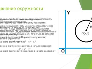 Уравнение окружности