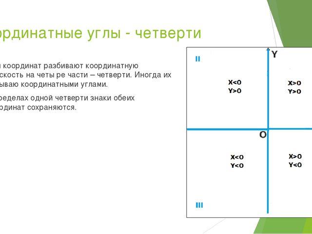 Координатные углы - четверти Оси координат разбивают координатную плоскость н...