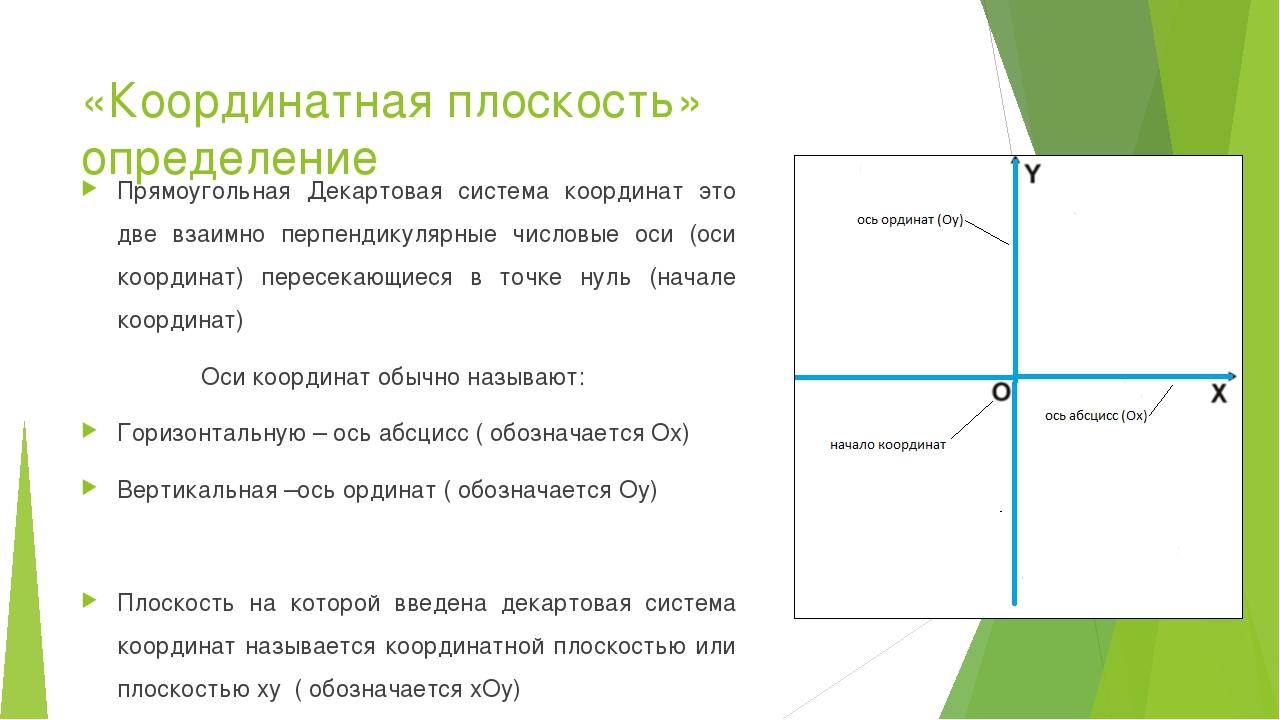 «Координатная плоскость» определение Прямоугольная Декартовая система координ...