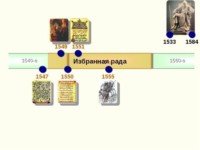 1540-е 1550-е Избранная рада 1560-е