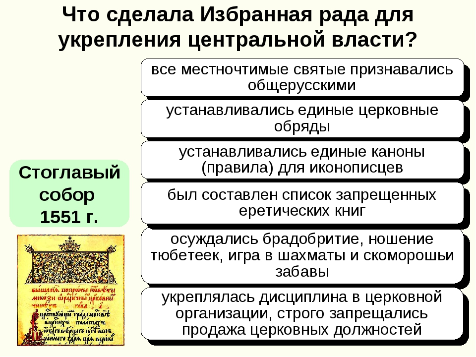Что сделала Избранная рада для укрепления центральной власти? Стоглавый собор...