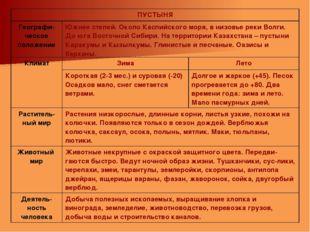 ПУСТЫНЯ Географи-ческое положениеЮжнее степей. Около Каспийского моря, в ни