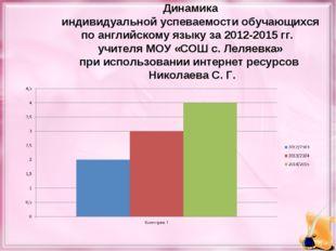 Динамика индивидуальной успеваемости обучающихся по английскому языку за 2012