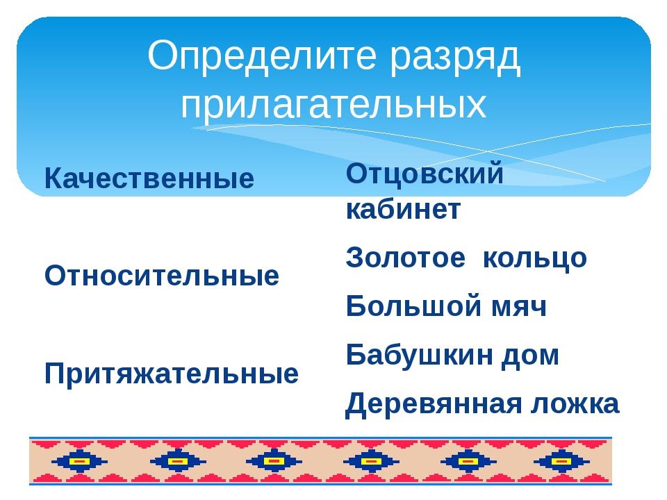 Определите разряд прилагательных Качественные Относительные Притяжательные От...
