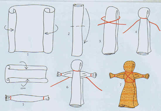Куклы обереги своими руками из ткани мастер класс видео
