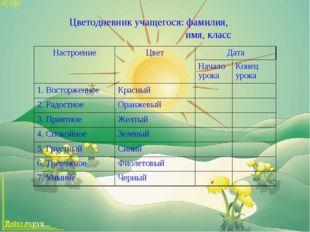 Цветодневник учащегося: фамилия, имя, класс НастроениеЦветДата Начало уро