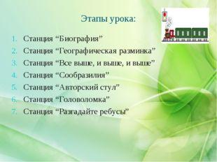 """Этапы урока: Станция """"Биография"""" Станция """"Географическая разминка"""" Станция """"В"""