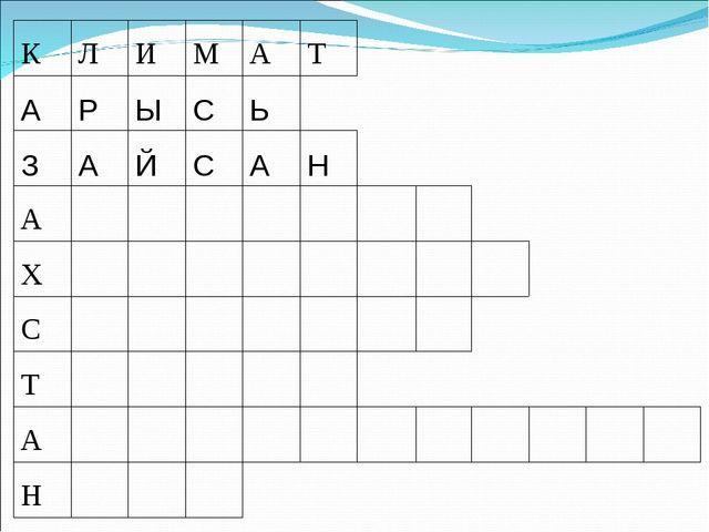 КЛИМАТ АРЫСЬ ЗАЙСАН А Х...