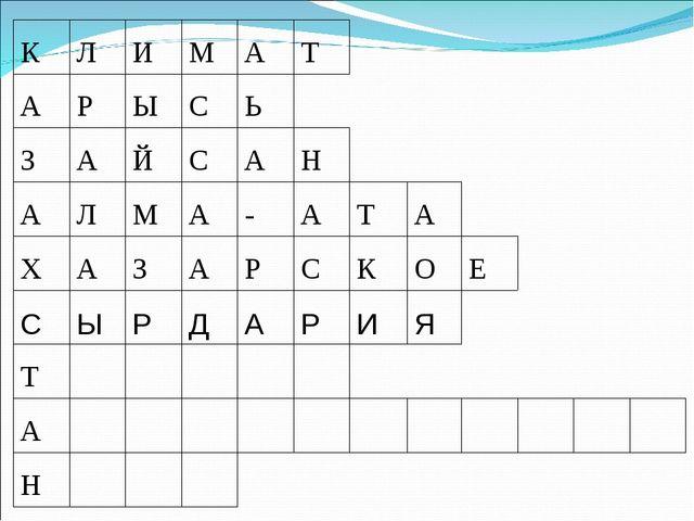 КЛИМАТ АРЫСЬ ЗАЙСАН АЛМА-АТА ХА...