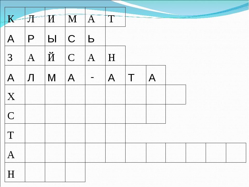 КЛИМАТ АРЫСЬ ЗАЙСАН АЛМА-АТА Х...