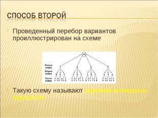 Проведенный перебор вариантов проиллюстрирован на схеме Такую схему называют