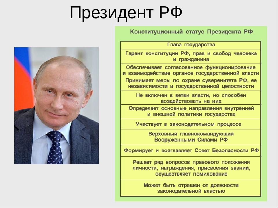 Российской президента правовое федерации шпаргалка положение