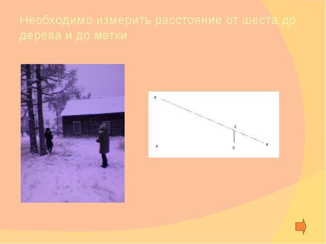 Ход эксперимента Найти точку Отметить место человека и измерить необходимые и...