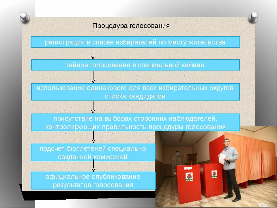 Процедура голосования регистрация в списке избирателей по месту жительства та...