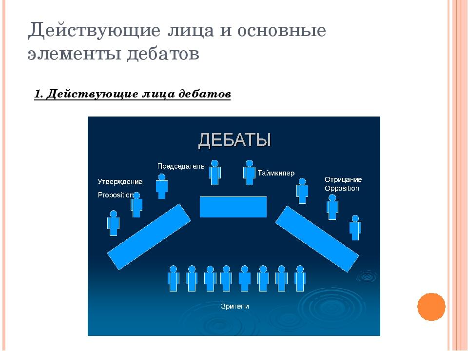 Действующие лица и основные элементы дебатов 1. Действующие лица дебатов