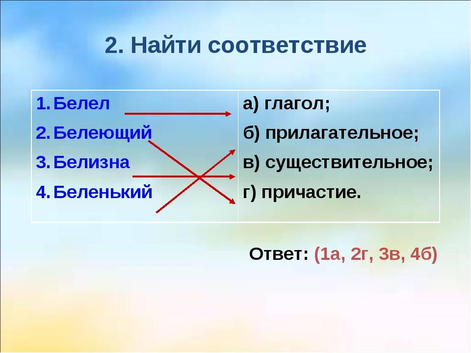 2. Найти соответствие Ответ: (1а, 2г, 3в, 4б) Белел Белеющий Белизна Беленьки...