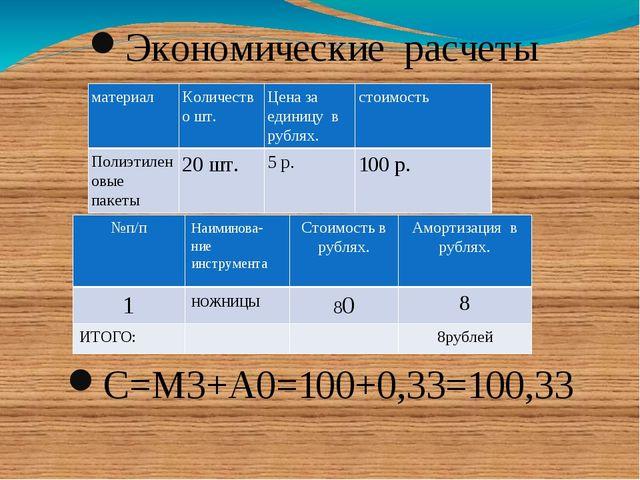 С=М3+А0=100+0,33=100,33 Экономические расчеты материал Количествошт. Цена за...
