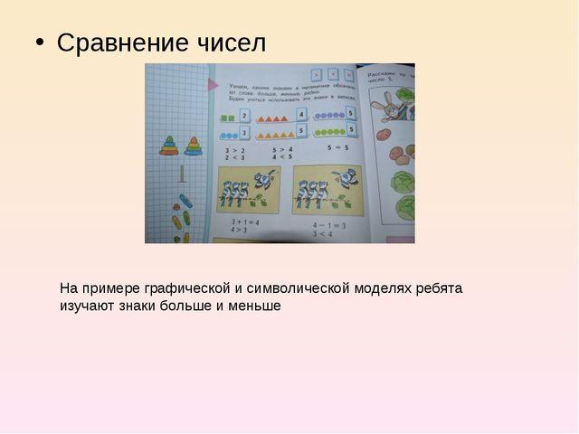 Сравнение чисел На примере графической и символической моделях ребята изучают...